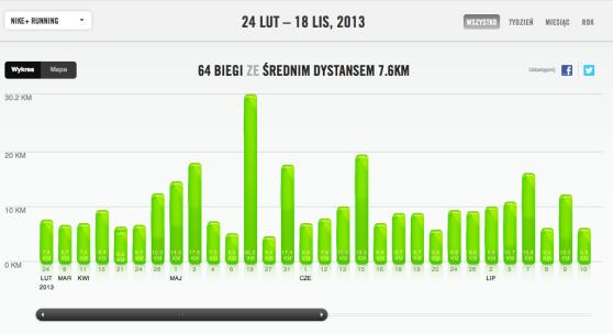 Screen Shot 2013-11-22 at 09.42.18
